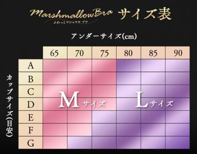 ふわっとマシュマロブラ サイズ表